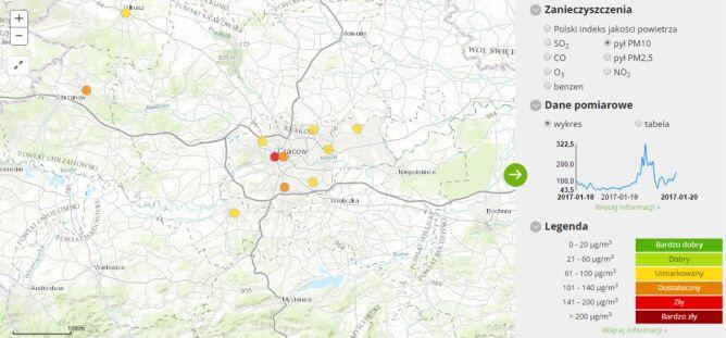Jakość powietrza w Krakowie z godz. 19-20 (GIOŚ)