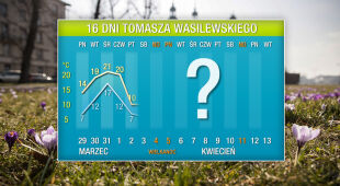 Pogoda na 16 dni: wybuch wiosny przed świętami