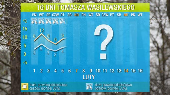 Prognoza pogody na 16 dni: <br />luty jak marzec. Będzie aż 12 stopni